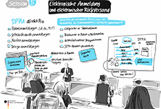 Graphic Recording Session 5